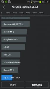 Galaxy S3  ベンチマーク比較