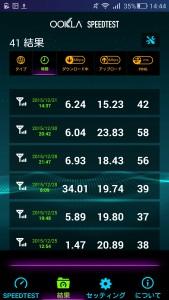 楽天モバイル2015-12-31-14-44-36