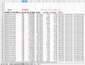 スピード測定データ