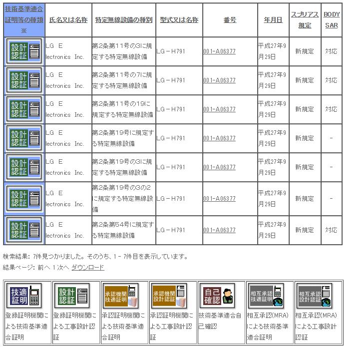 LG-H791 技術基準適合証明等を受けた機器の検索