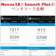 Nexus5Xとhonor6 Plusのベンチマーク比較