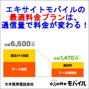 エキサイト モバイル 料金
