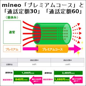 mineo「プレミアムコース」と「通話定額30」「通話定額60」