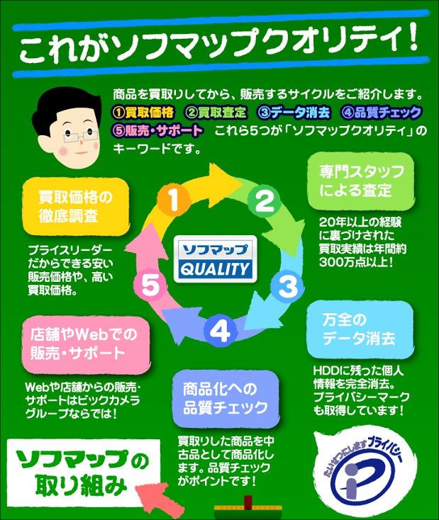 【買取】ソフマップの取り組み   sofmap.com