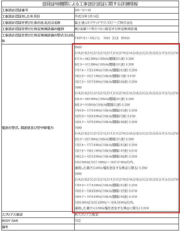 M03 技術基準適合証明等を受けた機器の検索