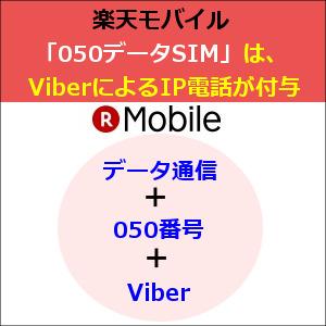 楽天モバイル「050データSIM」は、 ViberによるIP電話が付与