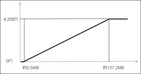 %e3%83%80%e3%83%96%e3%83%ab%e5%ae%9a%e9%a1%8dz%e3%82%b1%e3%83%bc%e3%82%bf%e3%82%a4%e7%94%bb%e5%83%8f