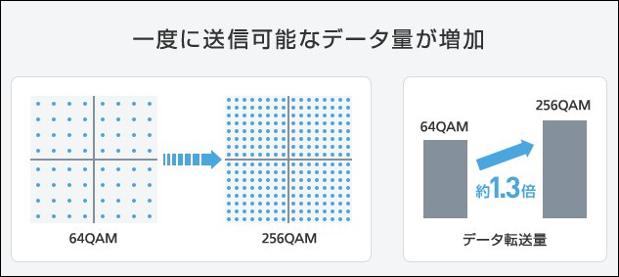 256qam%e5%af%be%e5%bf%9c%e7%94%bb%e5%83%8f