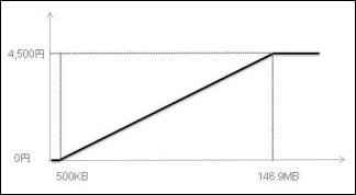 au-%e6%96%b0%e3%83%87%e3%83%bc%e3%82%bf%e5%ae%9a%e9%a1%8d%e3%82%b5%e3%83%bc%e3%83%93%e3%82%b9%e7%94%bb%e5%83%8f