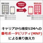 キャリアから格安SIMへの番号ポータビリティ(MNP)による乗り換え方