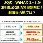 UQの「WiMAX 2+」が3日間10GBの容量制限に!制限後の速度は?