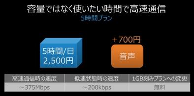 「nuroモバイル」3