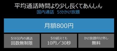 「nuroモバイル」2