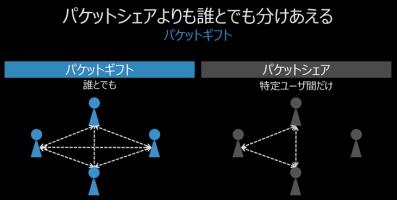 「nuroモバイル」4